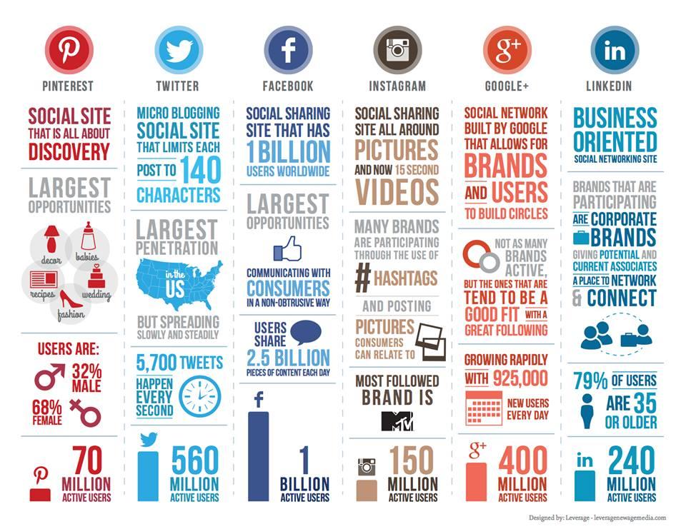 landscape-social-media-2014